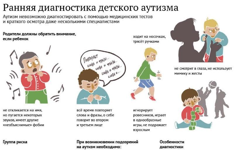 причины аутизма у ребенка