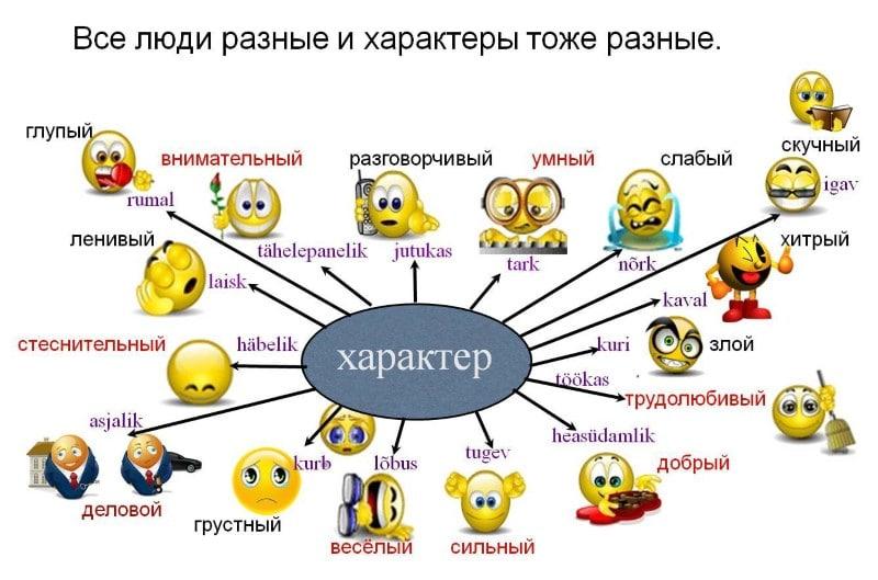 черты поведения