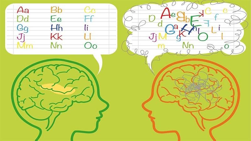 дислексия что это такое виды и признаки